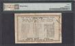 London Coins : A165 : Lot 879 : China Provincial Banks - Fengtien Official Currency Bureau 10 Chiao (100 Cents) issued and dated 190...
